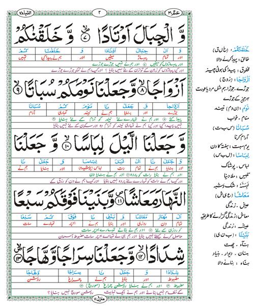 Amma para with urdu translation pdf